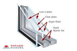 notaro-windows-triple-glazing in Somerset