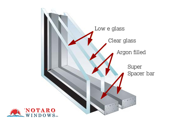 What S The Difference Between Double And Triple Glazing